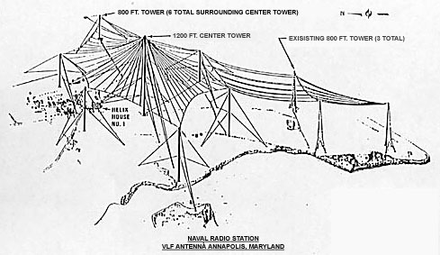 Jim Hawkins' NSS Naval Radio Transmitting Facilities Tour Page