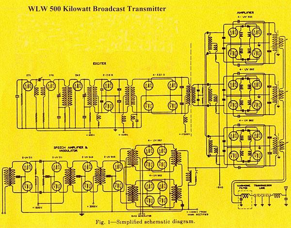 500KW Transmitter