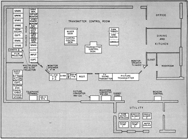 Jim hawkins 39 wor tv north bergen transmitter page for Control m architecture